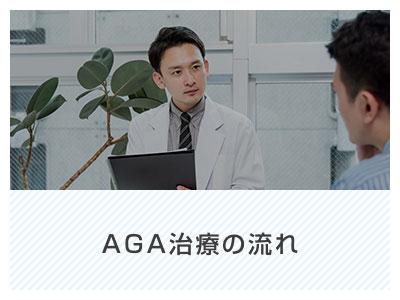 AGA治療の流れ